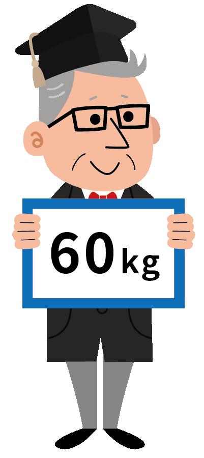 体重60kgの日本人
