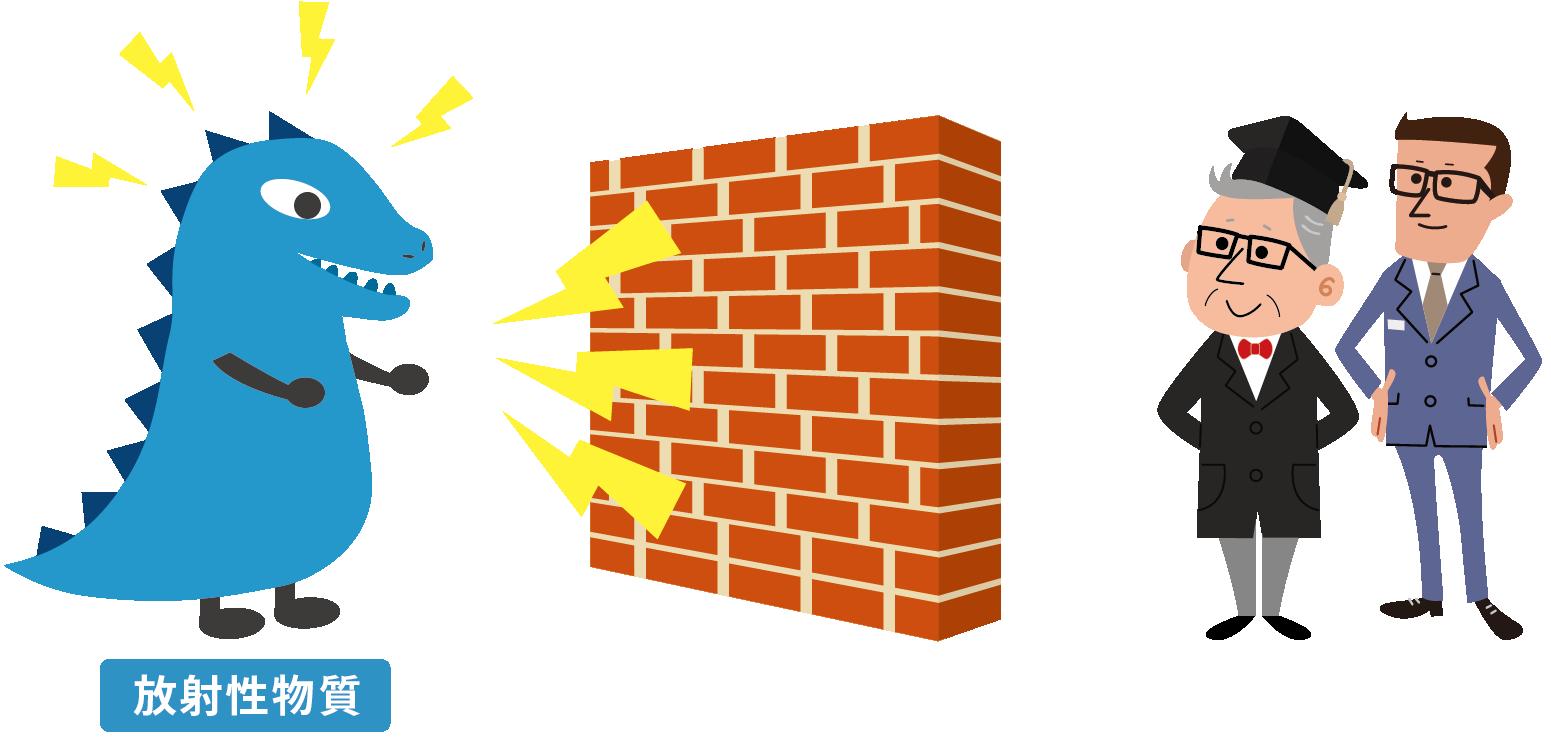 間に壁をつくること(遮へい)
